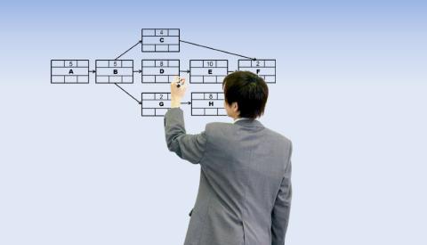Network Diagram and CPM مخطط الشبكة و طريقة المسار الحرج